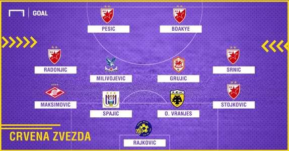 Red Star Belgrade 2010-2018 composition