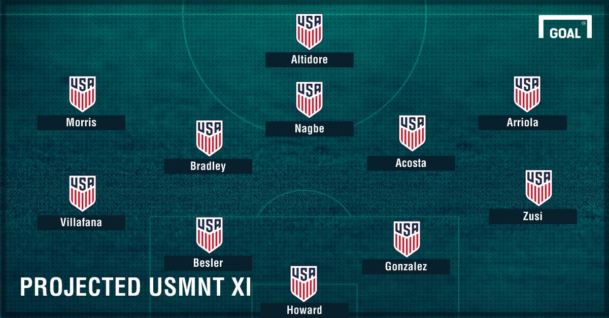 GFX Projected USMNT XI vs. Costa Rica 07222017