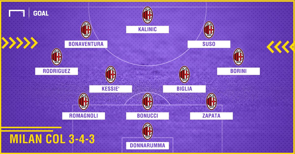 Milan, Cutrone non vede l'ora di giocare:
