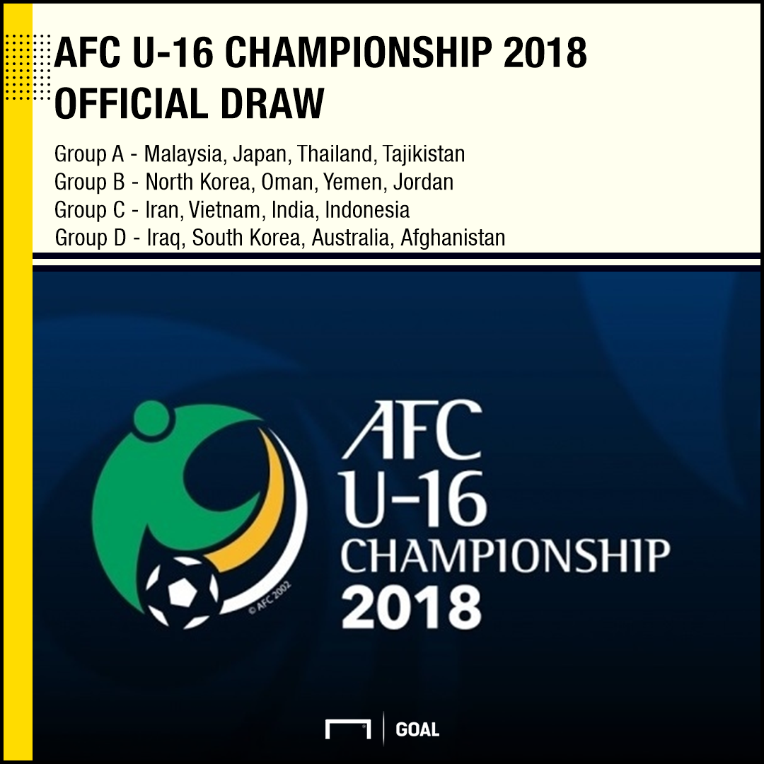 AFC U-16 Championship 2018 Official Draw