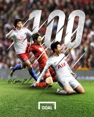Son_100th goal