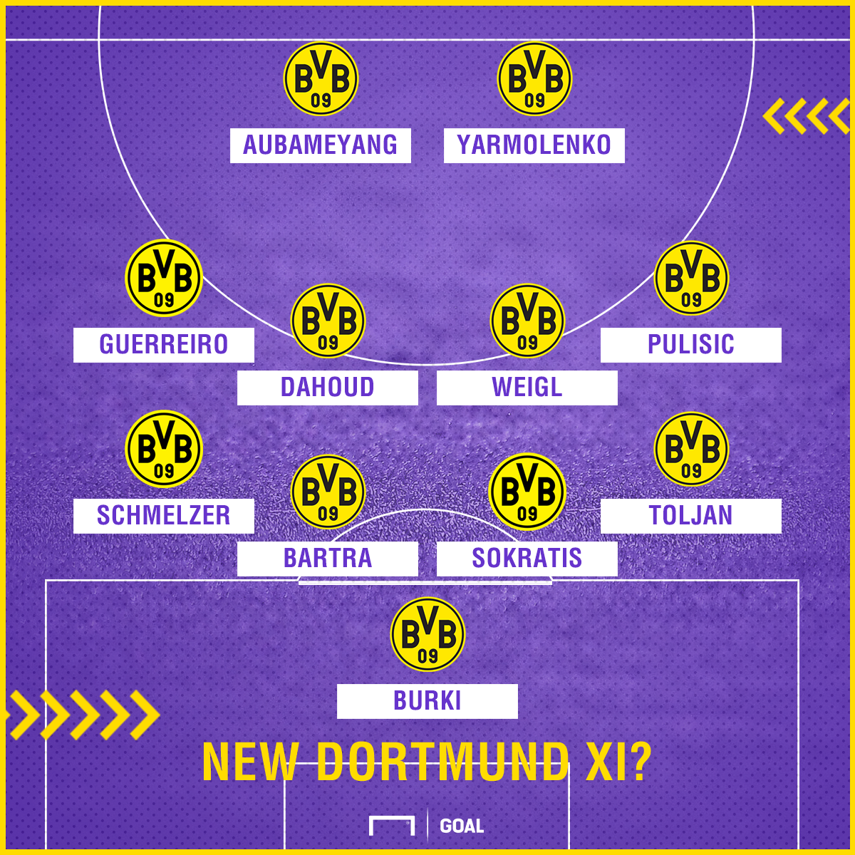 GFX Possible Dortmund XI?