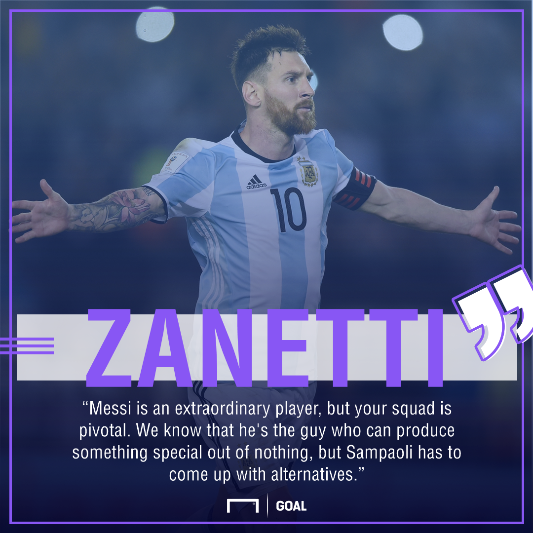 Javier Zanetti Lionel Messi Argentina World Cup