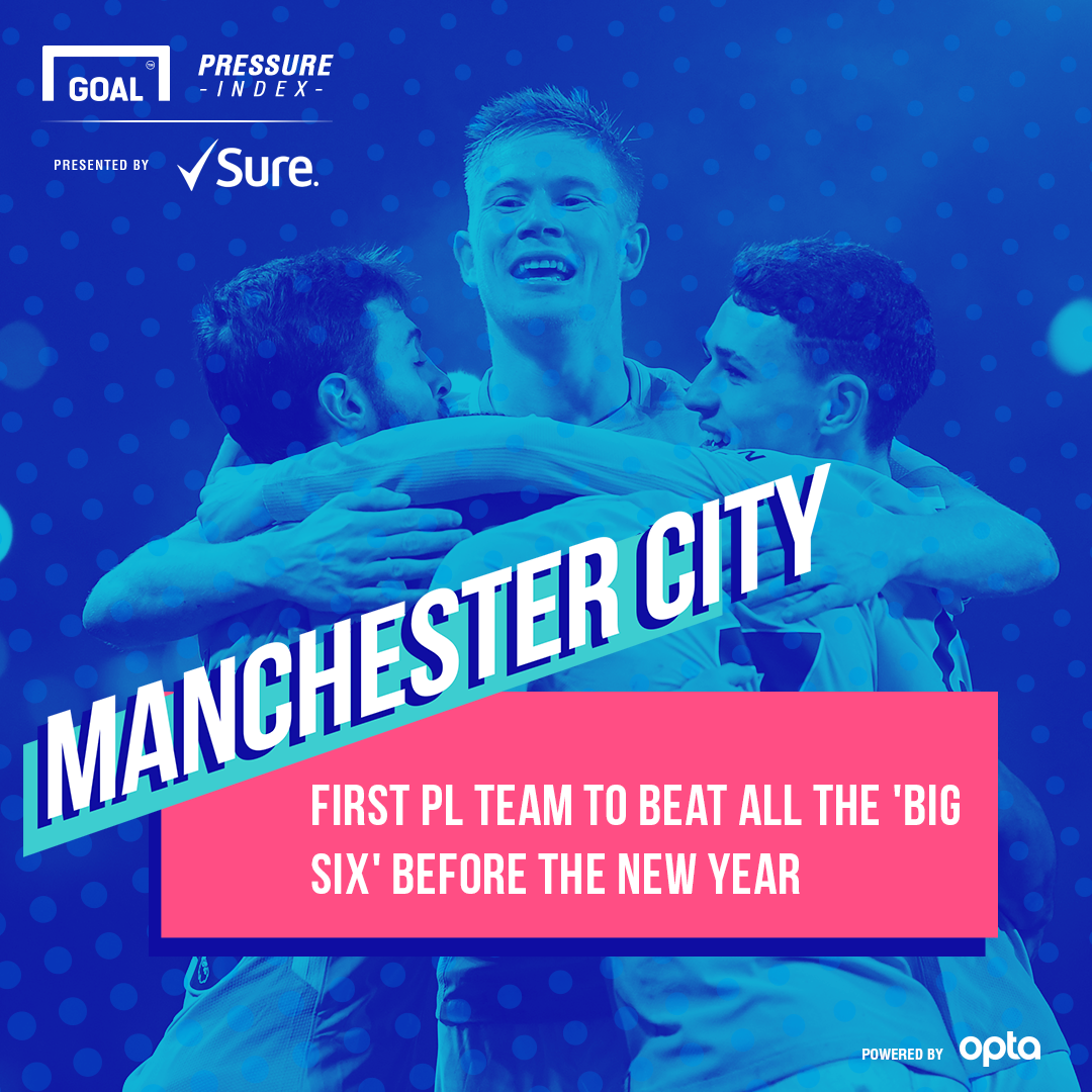 Man City Sure GFX 18122017