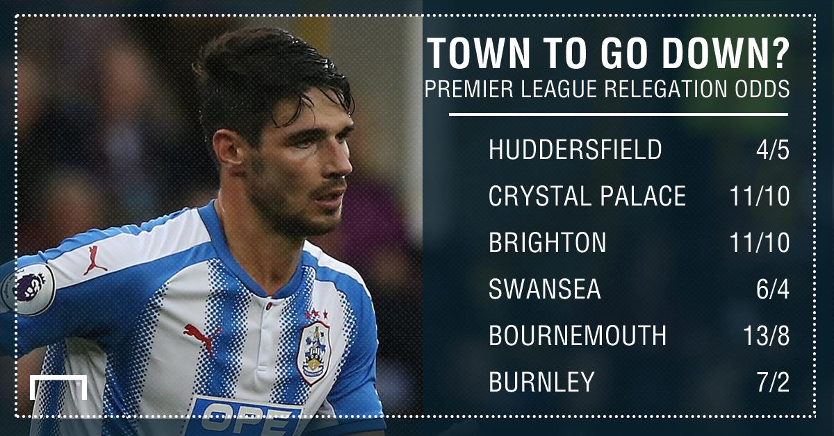 Premier League relegation graphic
