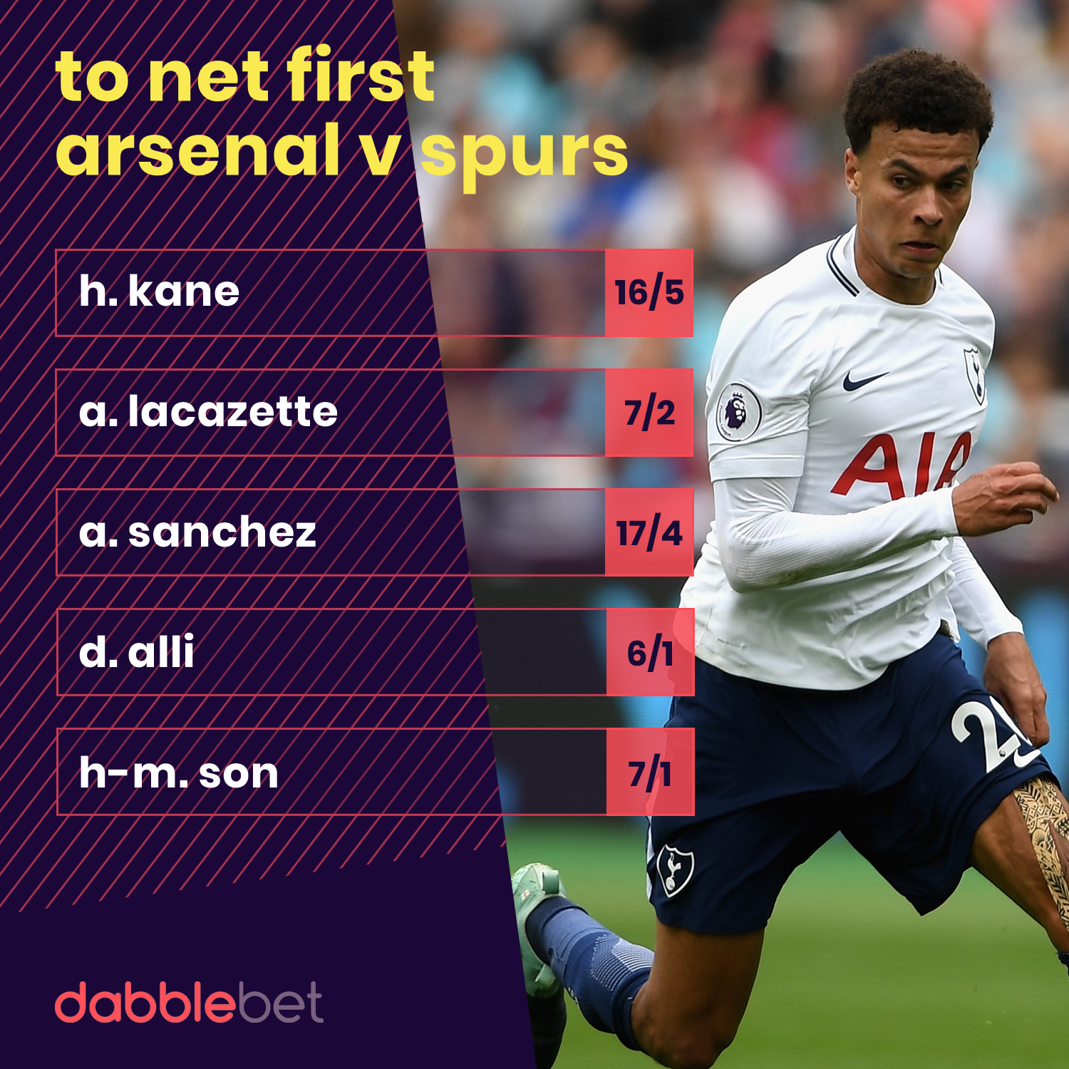 arsenal spurs goalscorer graphic