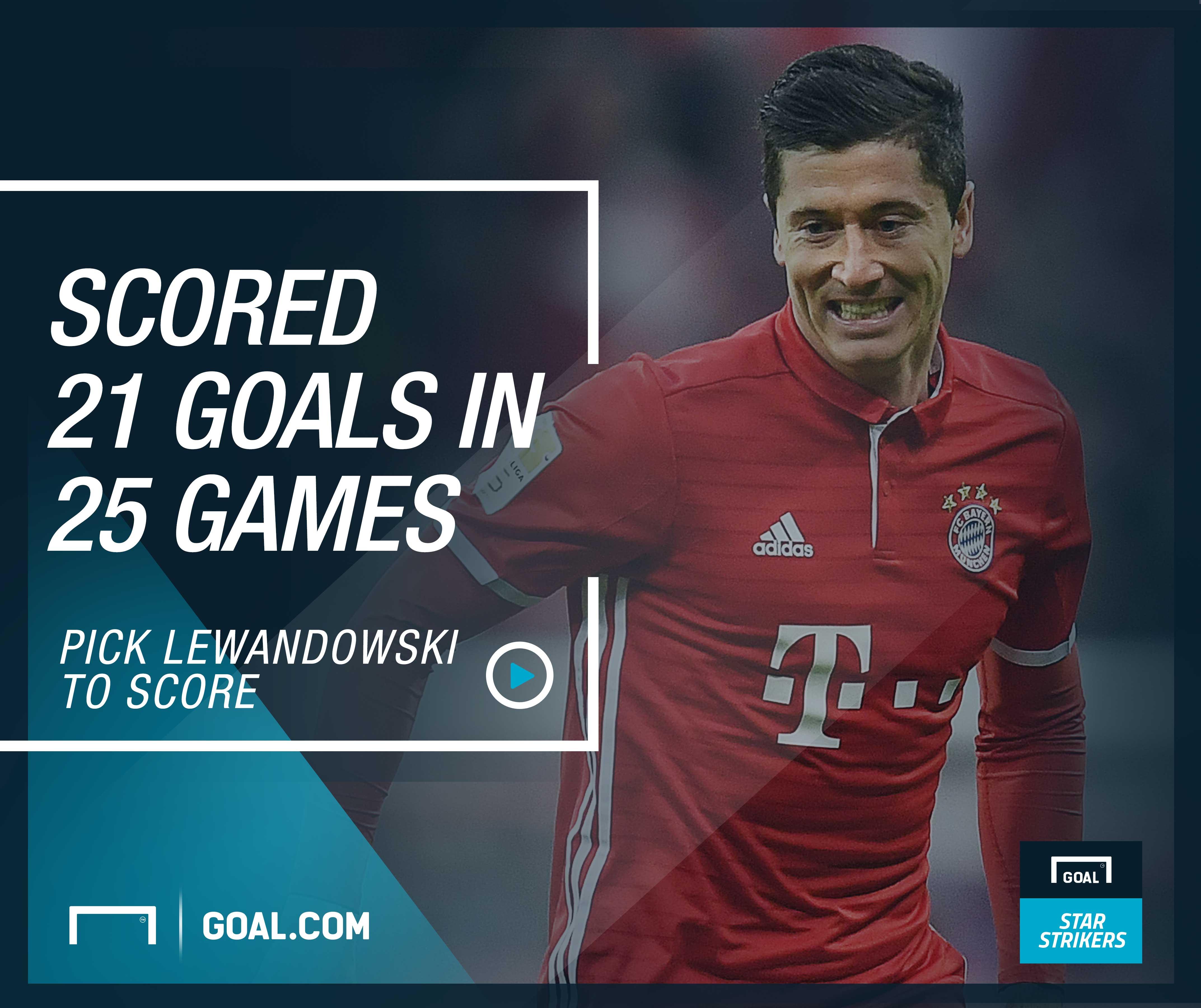 Goal Star Strikers Lewandowksi