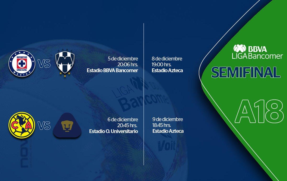 Semifinales Apertura 2018 Liga MX