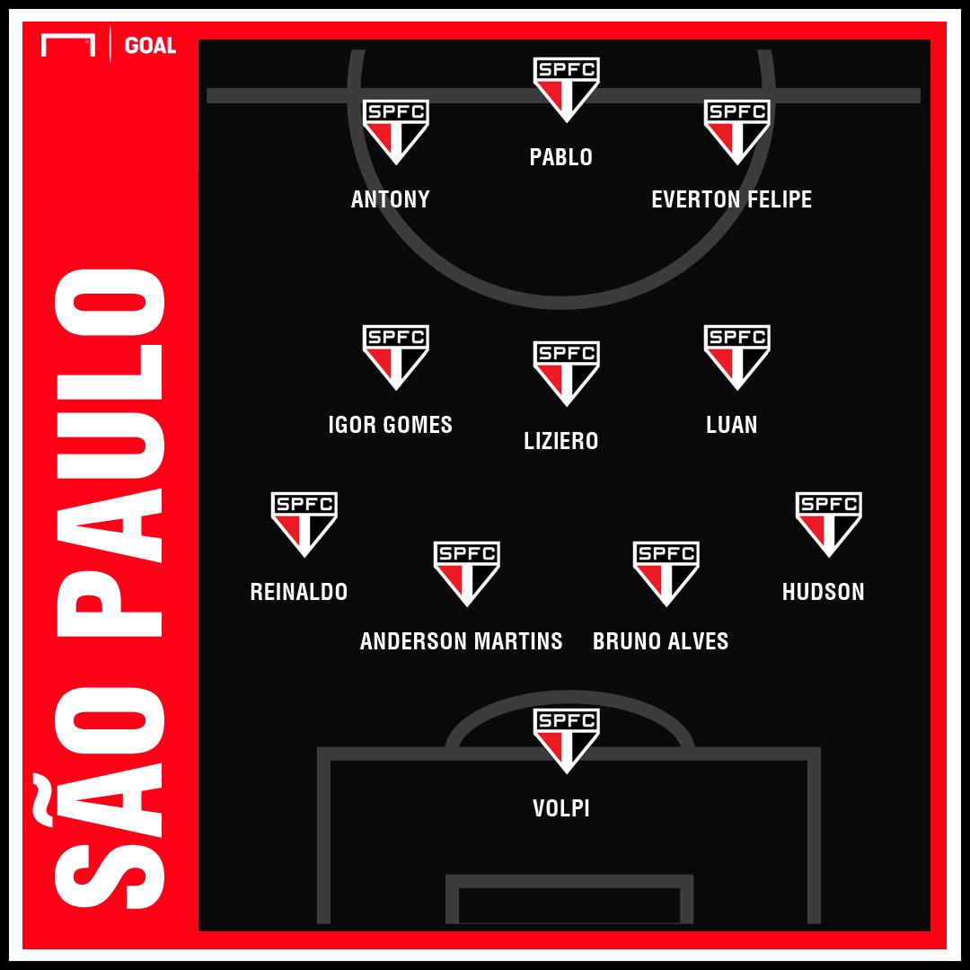 São Paulo GFX
