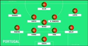 GFX U23 Portugal