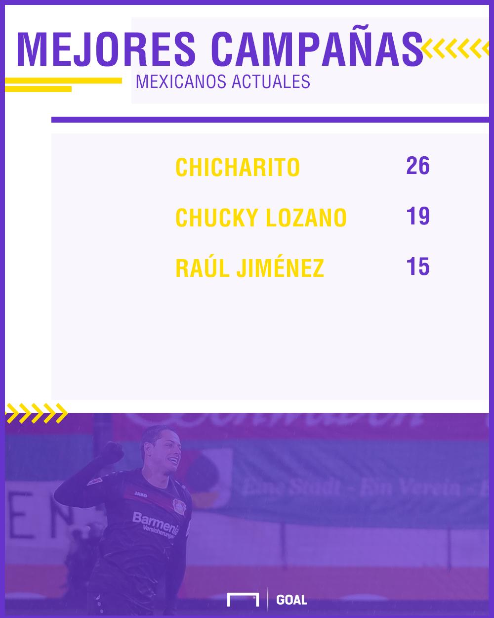 Afiche mexicano