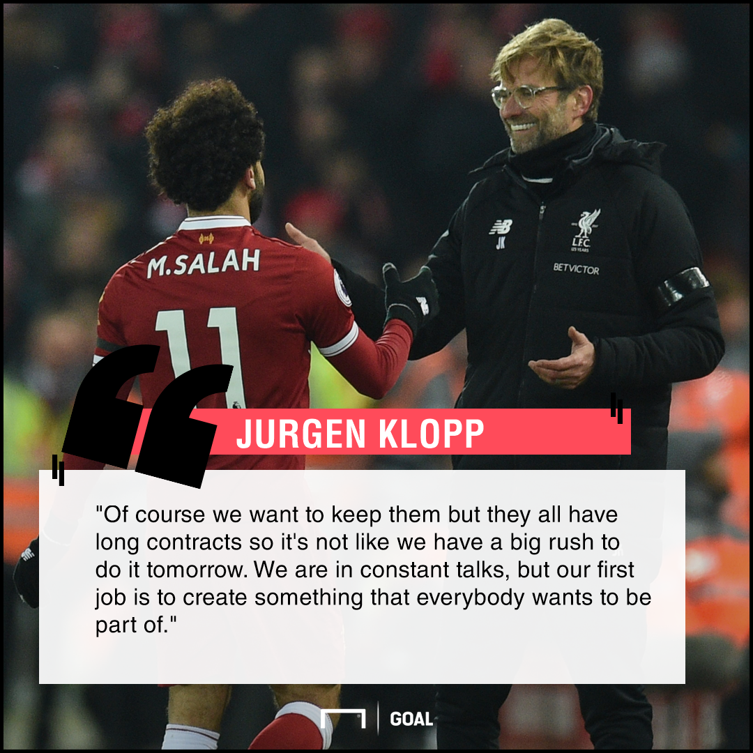 Jurgen Klopp how to keep Mohamed Salah
