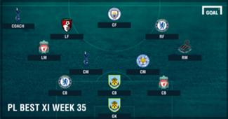PL Team of the Week 2016-2017 สัปดาห์ที่ 35
