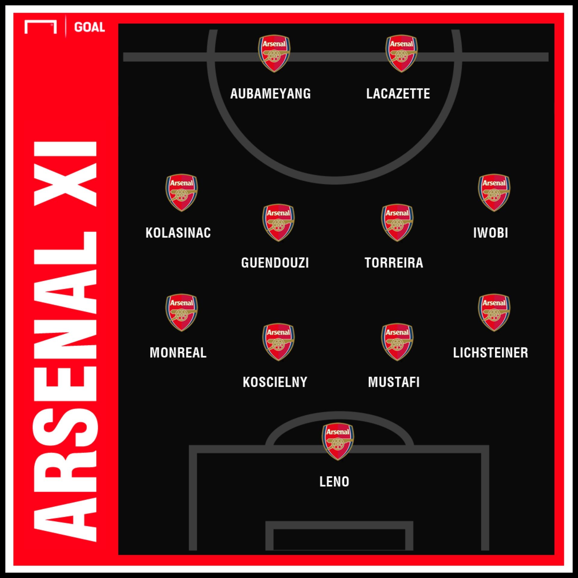 Arsenal XI vs. Man City