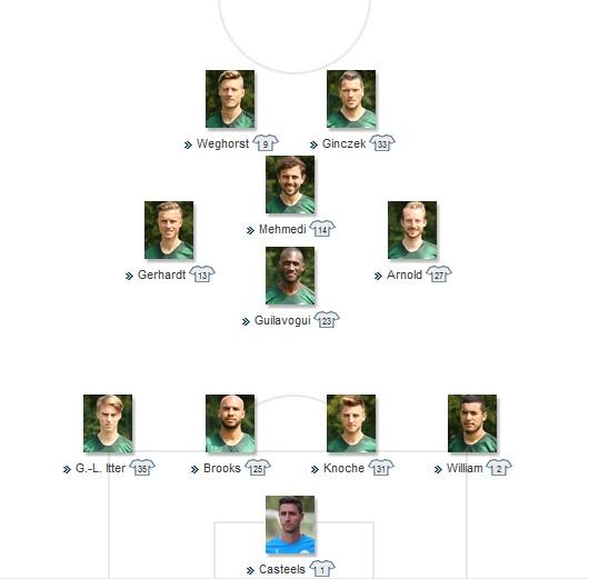 Wolfsburg Starting vs Augsburg
