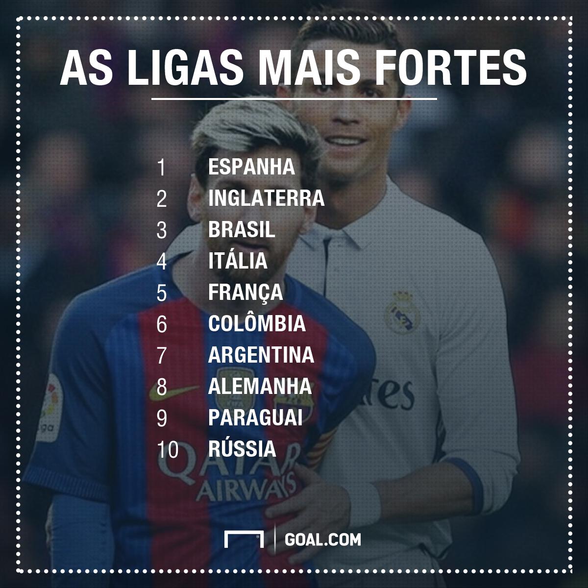 GFX melhores ligas do mundo