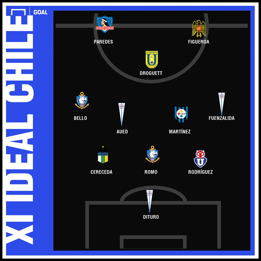 XI ideal Chile