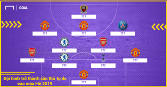 Out of contract in 2019 XI