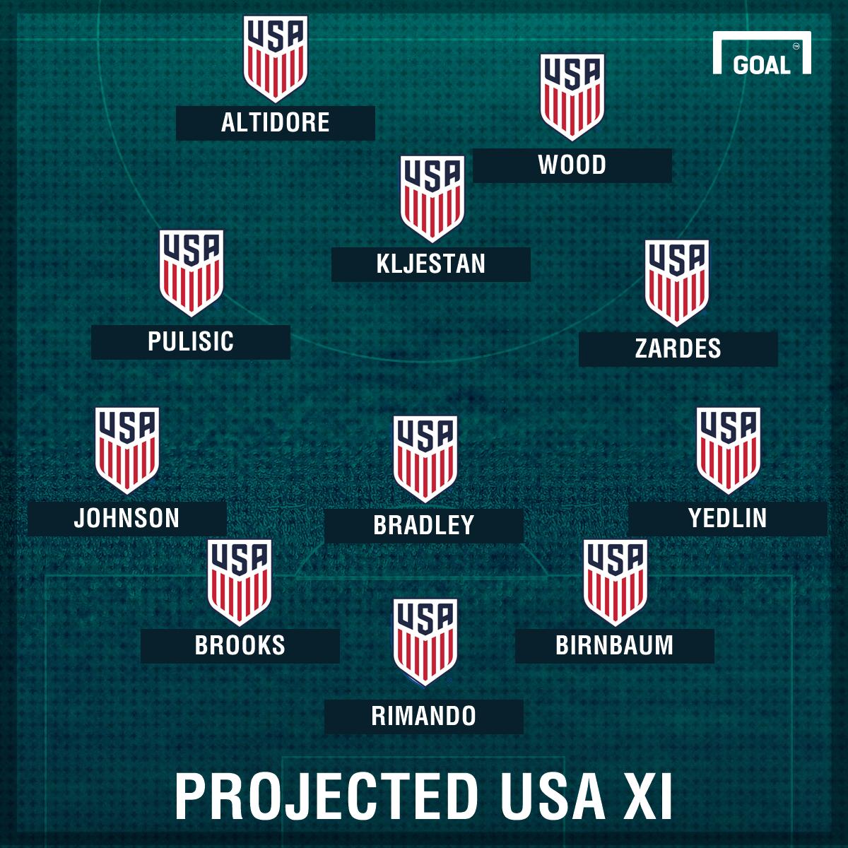 GFX Projected USA XI B 02052017