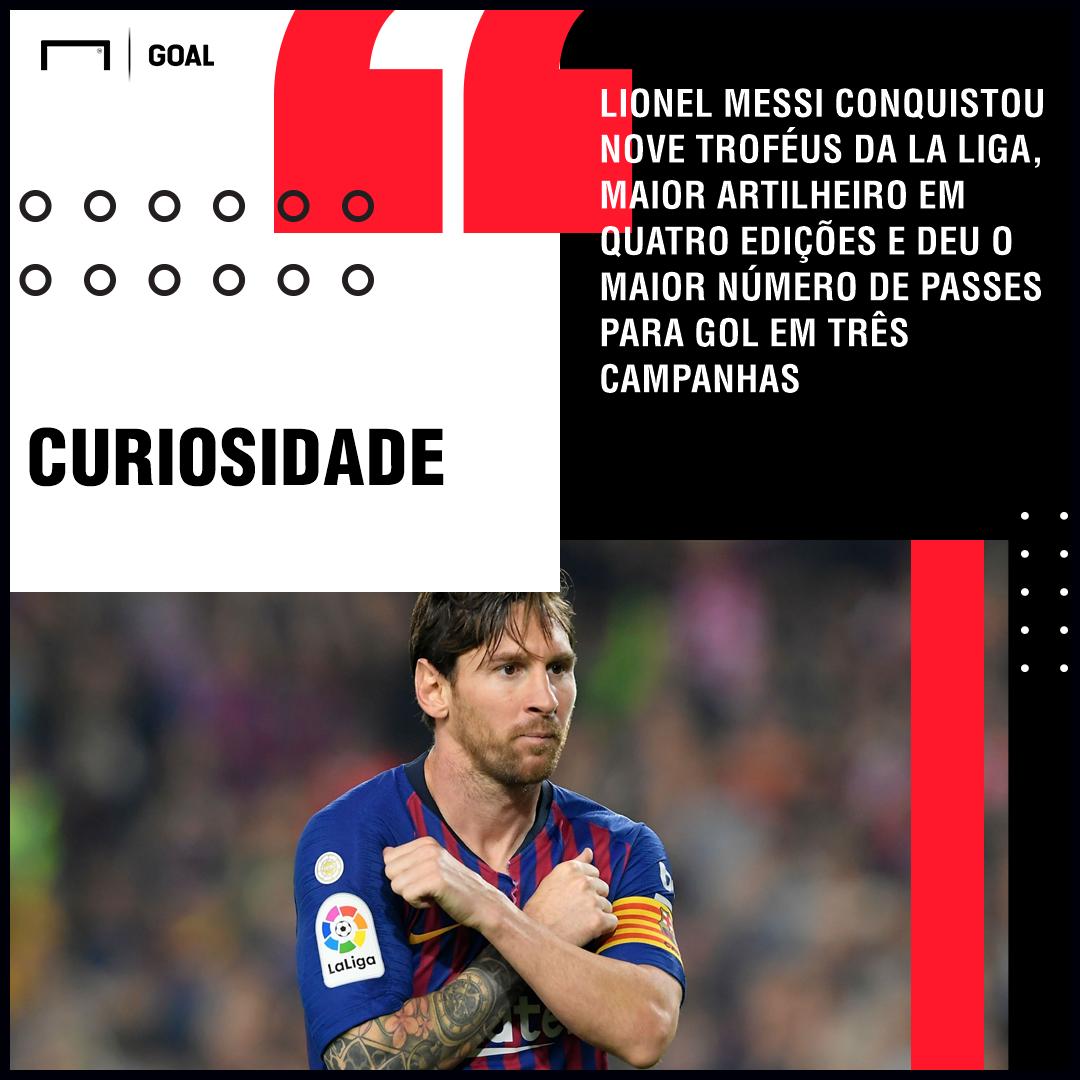 GFX Messi 30102018