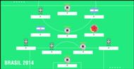 XI Ideal Brasil 2014