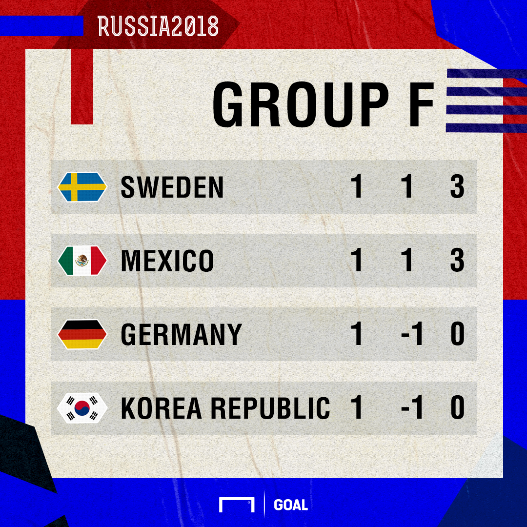 World Cup Group F PS