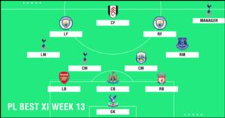 Best XI : ทีมยอดเยี่ยมพรีเมียร์ลีก 2018-2019 สัปดาห์ที่ 13