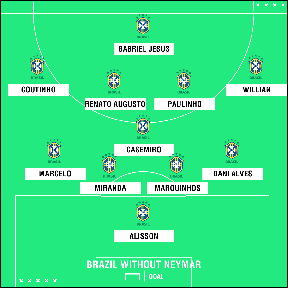 who made the latest brazil squad who will replace neymar who s in