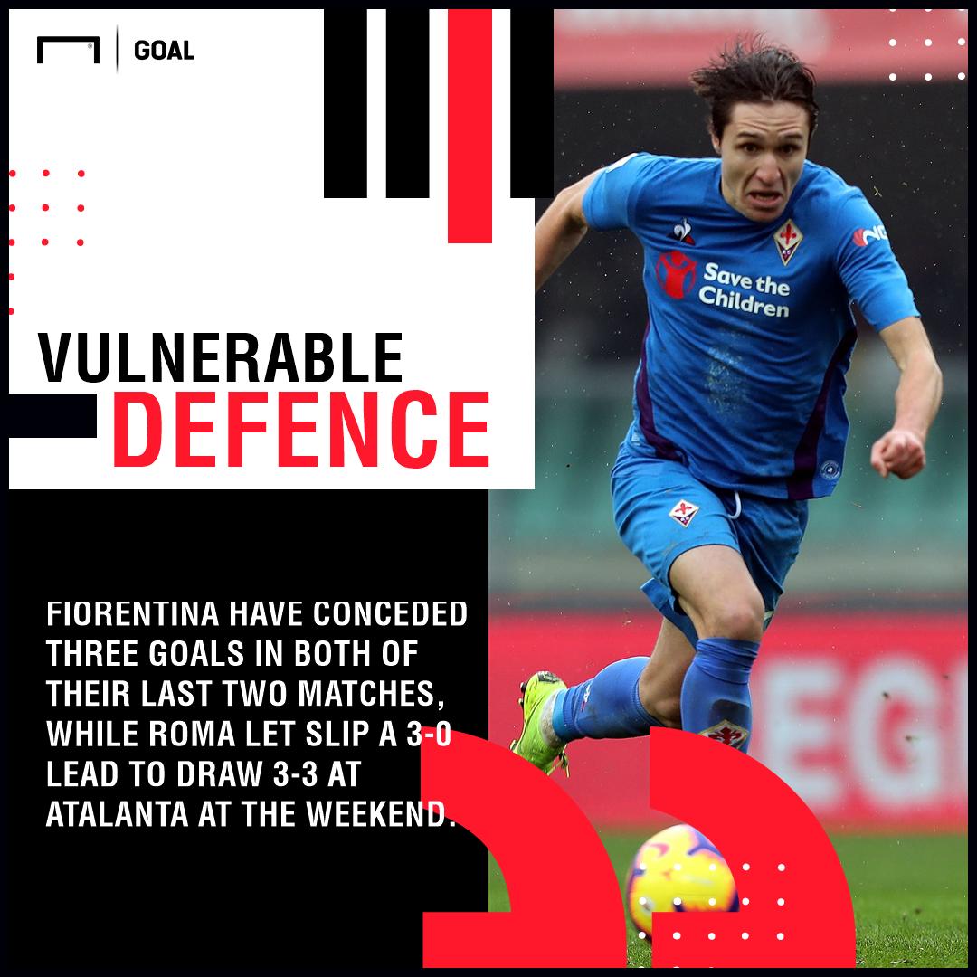 Fiorentina Roma graphic
