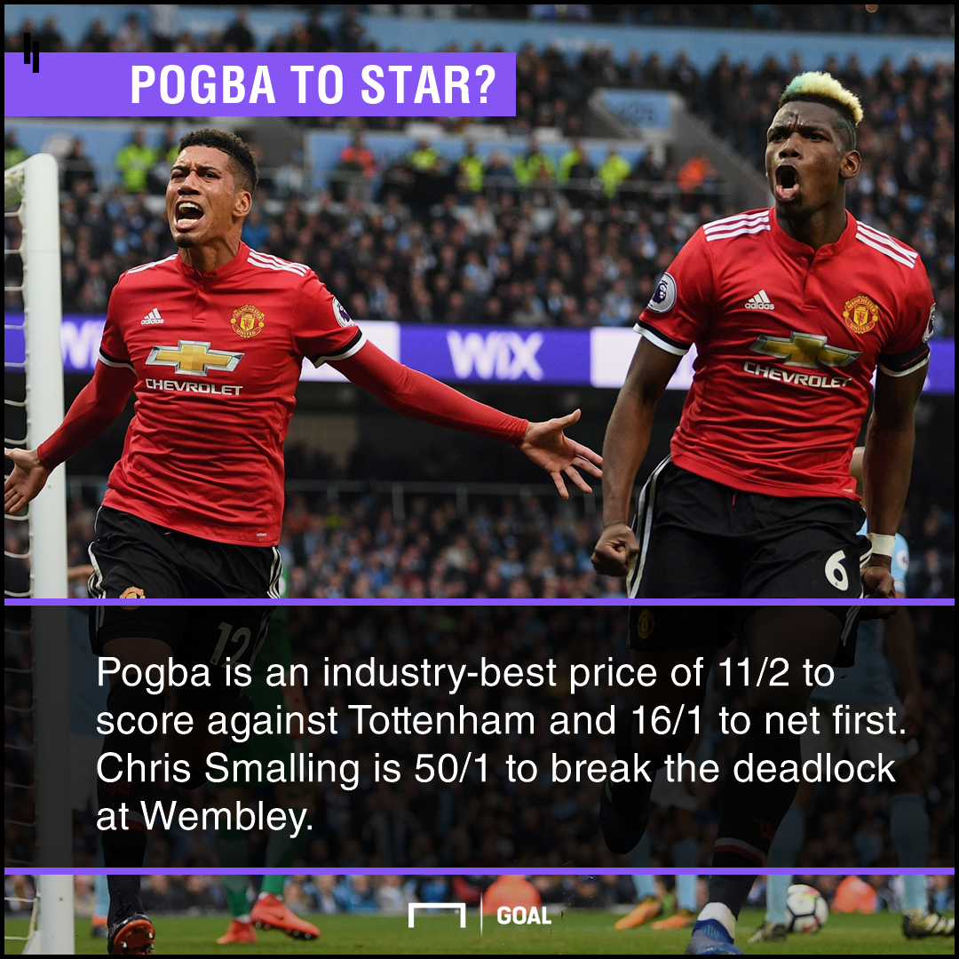 Paul Pogba odds vs Spurs