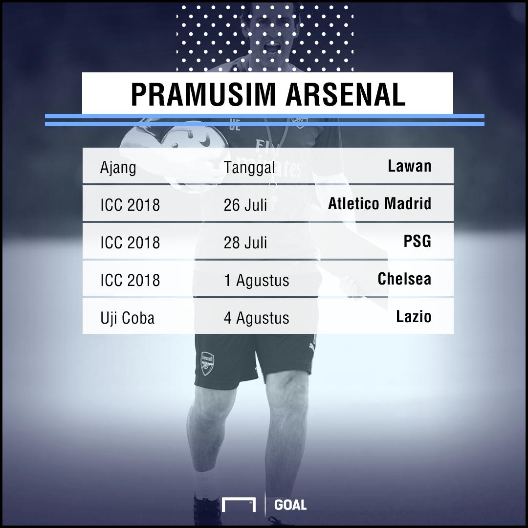 GFX Pramusim Arsenal