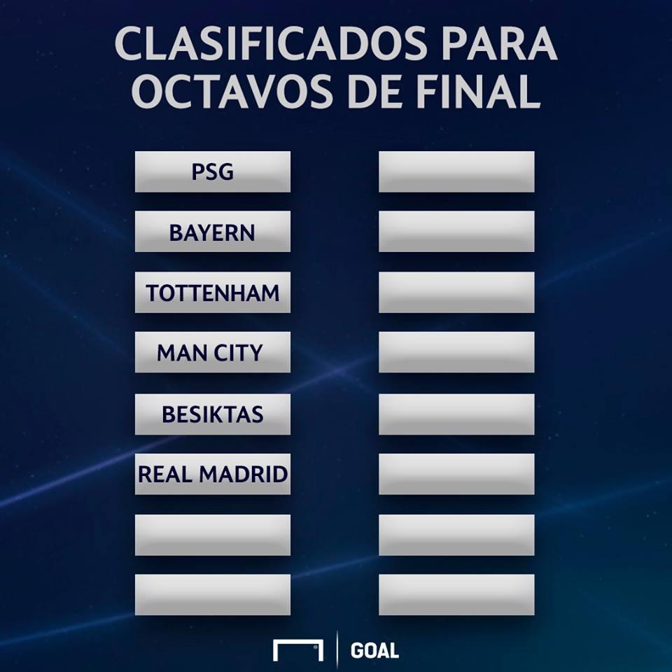 Clasificados Octavos de Final Champions League