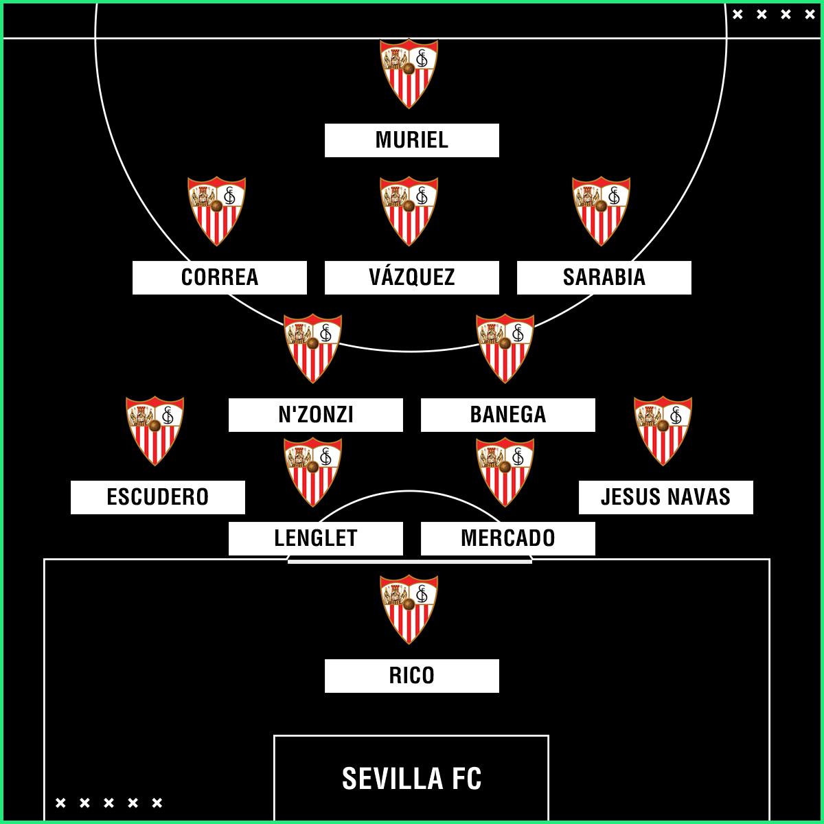 PS escalacao Sevilla 21022018