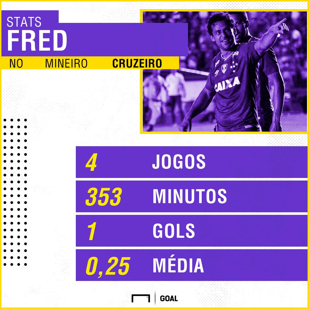 Após confusão com jornalista, Atlético-MG demite Oswaldo de Oliveira