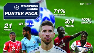 Hollywood bets Punter Pack Uefa Champions League