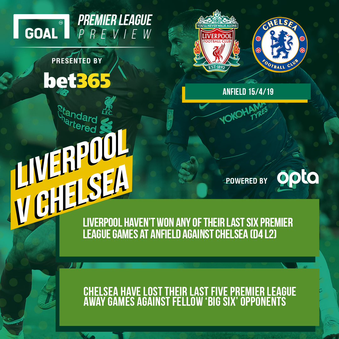 Liverpool Vs Chelsea: Liverpool V Chelsea Preview: A Hazard Warning For Reds As
