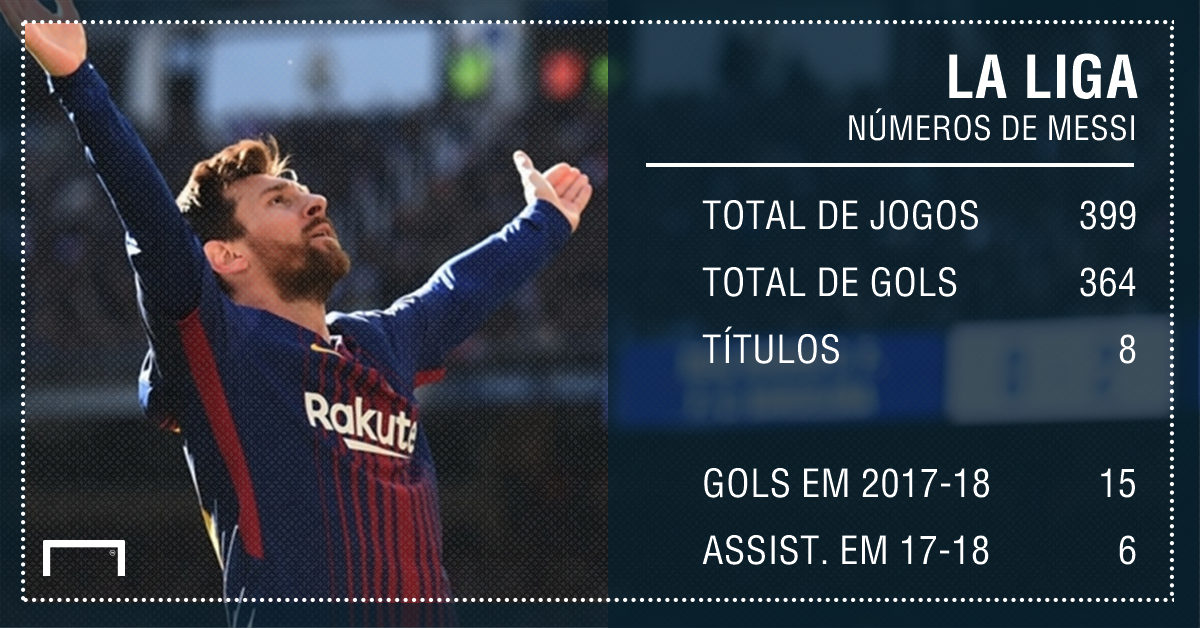 GFX Messi La Liga