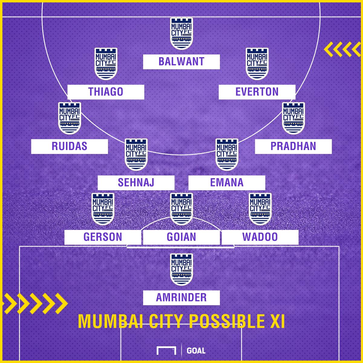 Mumbai City possible XI v Jamshedpur FC