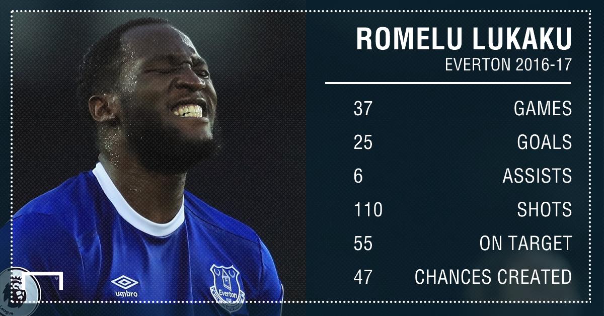 GFX Info Romelu Lukaku Everton 2016-17 league
