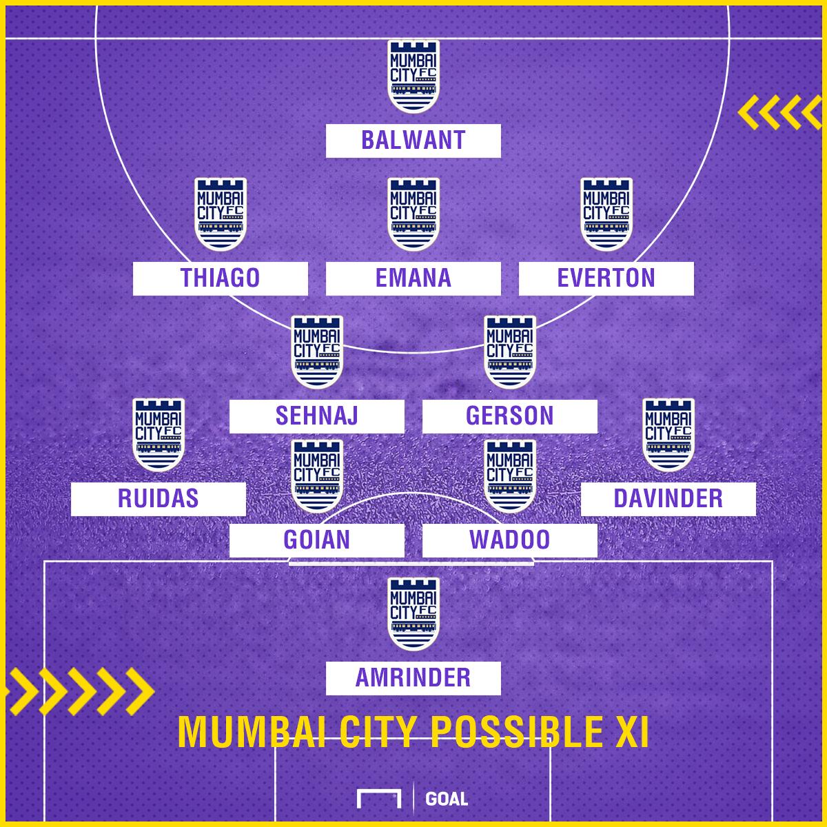 Mumbai City possible XI v FC Goa