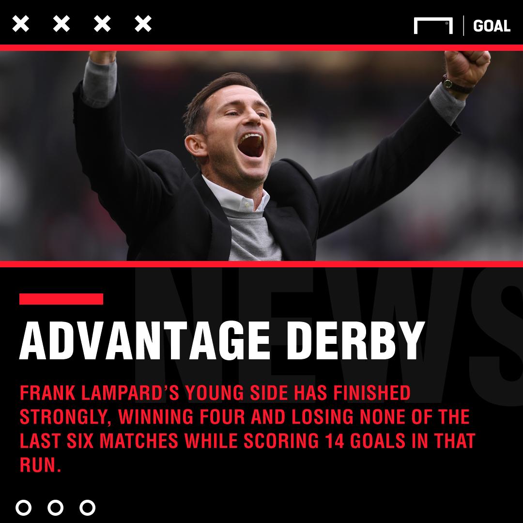 Derby Leeds graphic