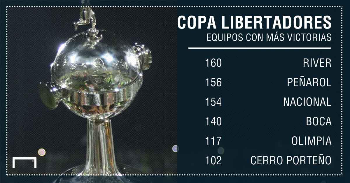 Copa Libertadores River 241017