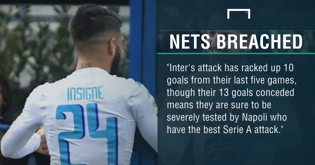 GFX Inter Napoli betting