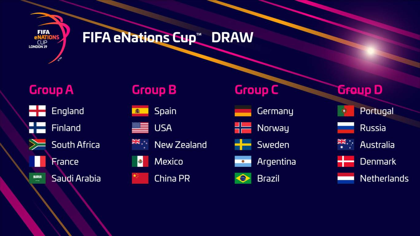 FIFA eNations Cup Groups