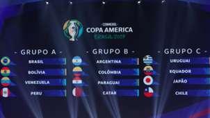 2019-01-25 Copa America 2019