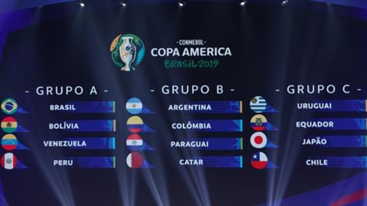 d235eaa1c6 Copa América 2019  datas