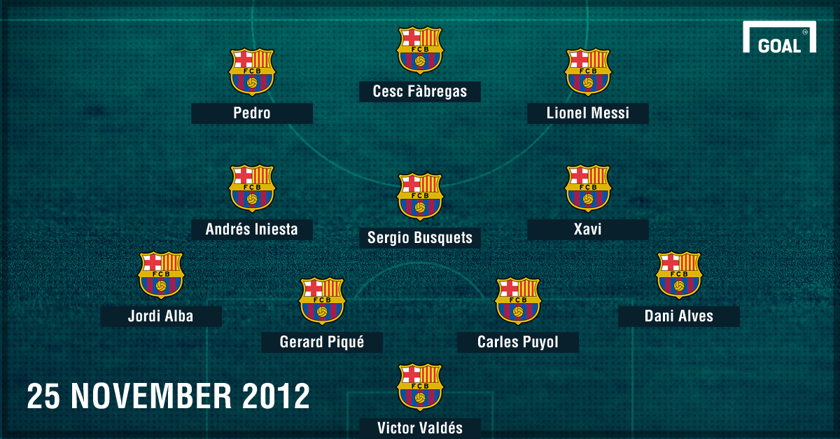 Barcelona 25112012 GFX