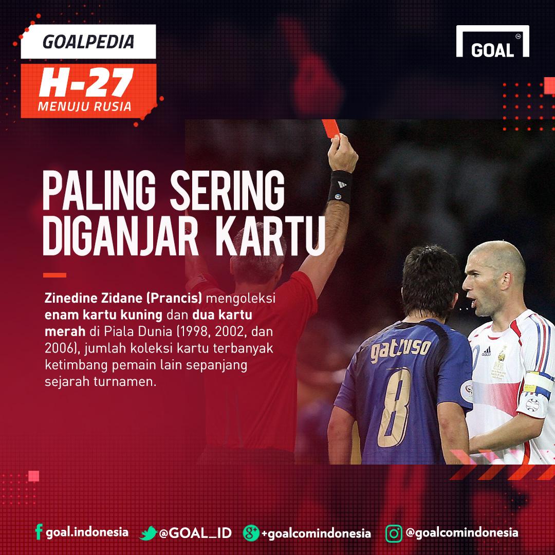 GFXID GoalPedia Piala Dunia H-27 - Zidane Kartu