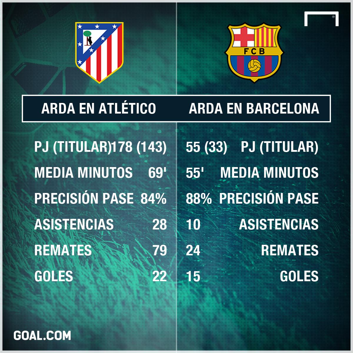 GFX Arda Turan Atletico Barcelona Spanish