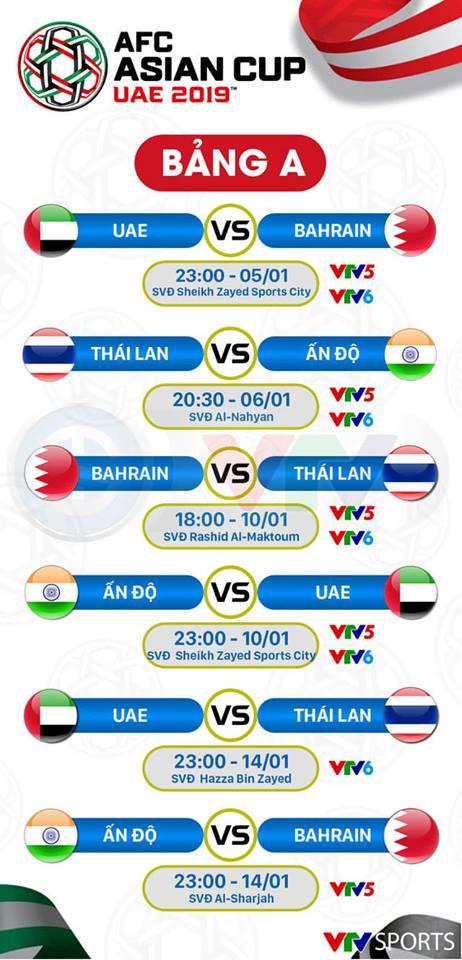 Lịch thi đấu Asian Cup - Bảng A